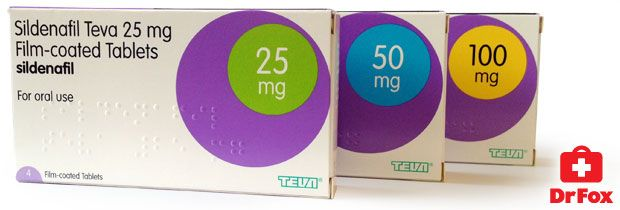 What Will Teva Generic Viagra Cost