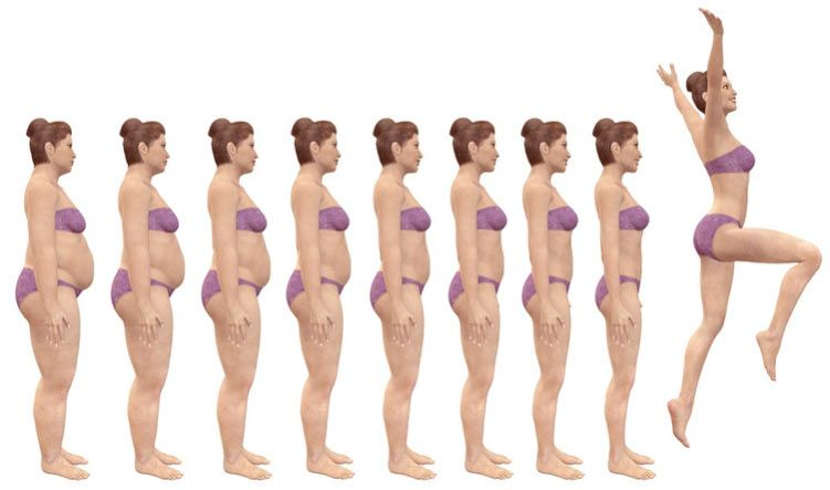 Woman's weight loss progression as graphical illustration